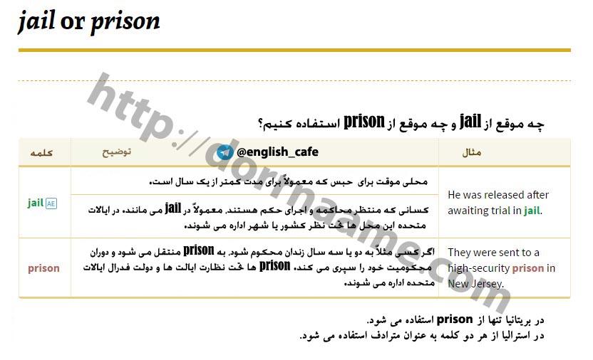 prison vs jail