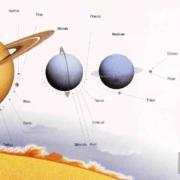 اقمار طبیعی